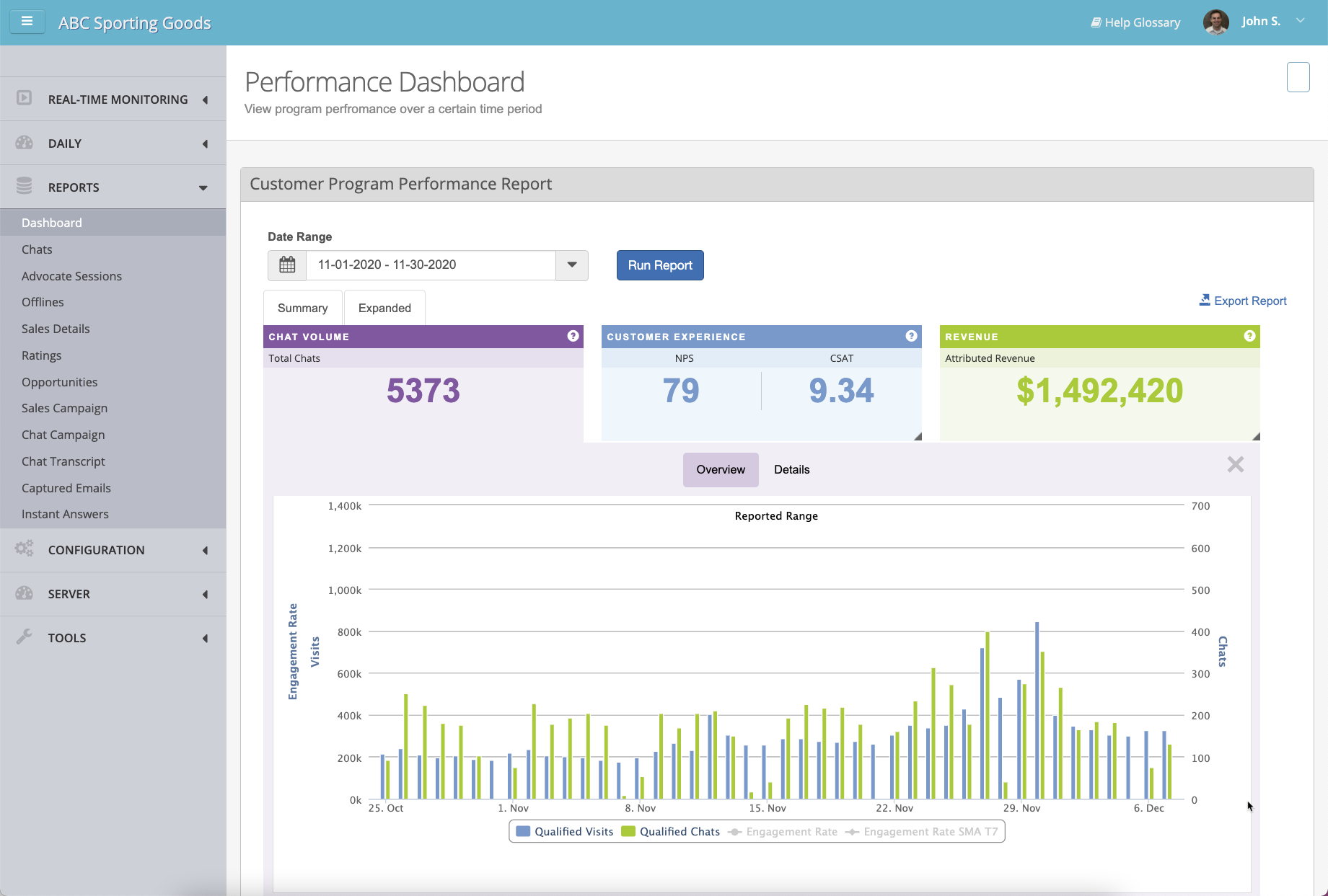 Track the effectiveness of brand advocates with reports and analytics